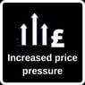 icon - price pressure